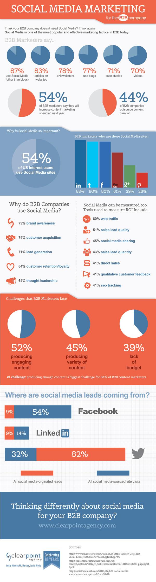 b2b-social-media-marketing  B2b Social Media Landscape